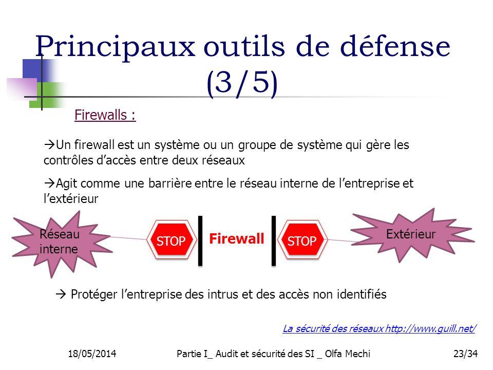 18/05/2014Partie I_ Audit et sécurité des SI _ Olfa Mechi23/34 Protéger lentreprise des intrus et des accès non identifiés Firewalls : Agit comme une barrière entre le réseau interne de lentreprise et lextérieur STOP Firewall Réseau interne Extérieur Un firewall est un système ou un groupe de système qui gère les contrôles daccès entre deux réseaux La sécurité des réseaux http://www.guill.net/ Principaux outils de défense (3/5)
