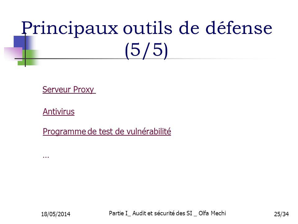 18/05/2014 Partie I_ Audit et sécurité des SI _ Olfa Mechi 25/34 Antivirus Programme de test de vulnérabilité Serveur Proxy Principaux outils de défense (5/5) …