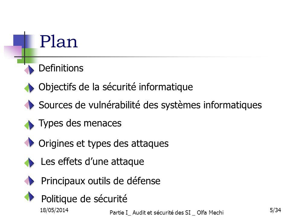 Definitions Objectifs de la sécurité informatique Sources de vulnérabilité des systèmes informatiques Types des menaces Plan Origines et types des att