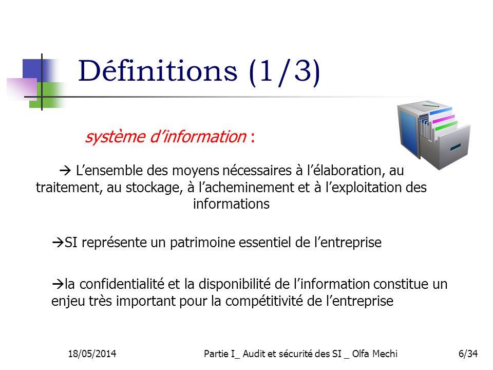 Définitions (1/3) 6/34 système dinformation : Lensemble des moyens nécessaires à lélaboration, au traitement, au stockage, à lacheminement et à lexploitation des informations la confidentialité et la disponibilité de linformation constitue un enjeu très important pour la compétitivité de lentreprise 18/05/2014Partie I_ Audit et sécurité des SI _ Olfa Mechi SI représente un patrimoine essentiel de lentreprise