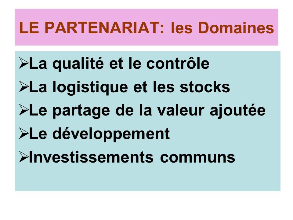 LE PARTENARIAT: les Domaines La qualité et le contrôle La logistique et les stocks Le partage de la valeur ajoutée Le développement Investissements communs