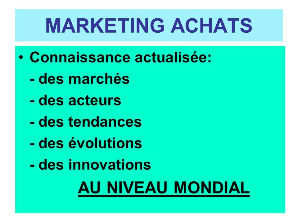 MARKETING ACHATS Connaissance actualisée: - des marchés - des acteurs - des tendances - des évolutions - des innovations AU NIVEAU MONDIAL