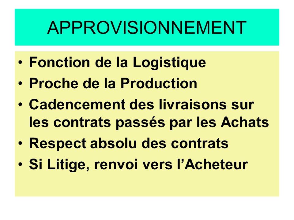 APPROVISIONNEMENT Fonction de la Logistique Proche de la Production Cadencement des livraisons sur les contrats passés par les Achats Respect absolu d