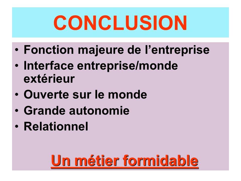 CONCLUSION Fonction majeure de lentreprise Interface entreprise/monde extérieur Ouverte sur le monde Grande autonomie Relationnel Un métier formidable