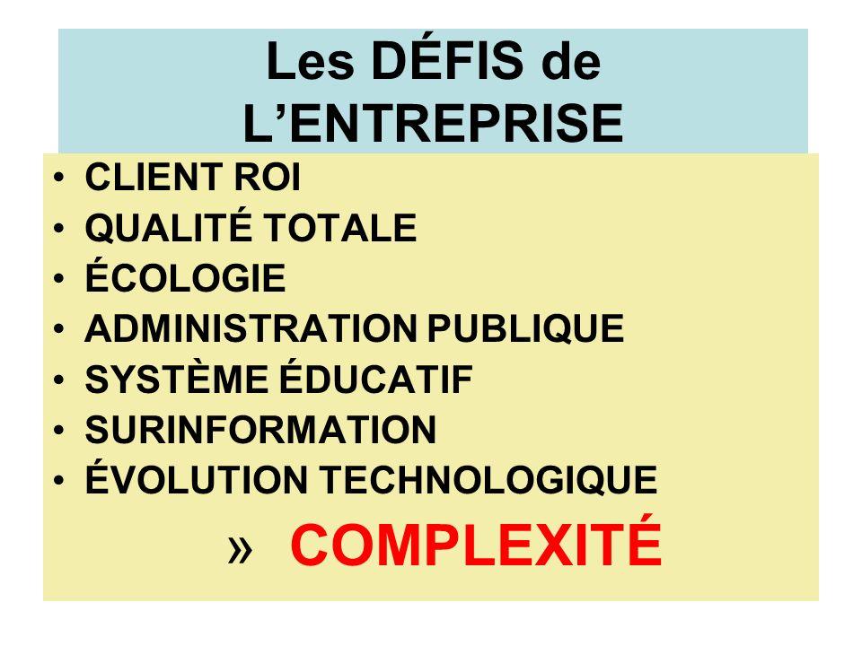 Les DÉFIS de LENTREPRISE CLIENT ROI QUALITÉ TOTALE ÉCOLOGIE ADMINISTRATION PUBLIQUE SYSTÈME ÉDUCATIF SURINFORMATION ÉVOLUTION TECHNOLOGIQUE » COMPLEXI