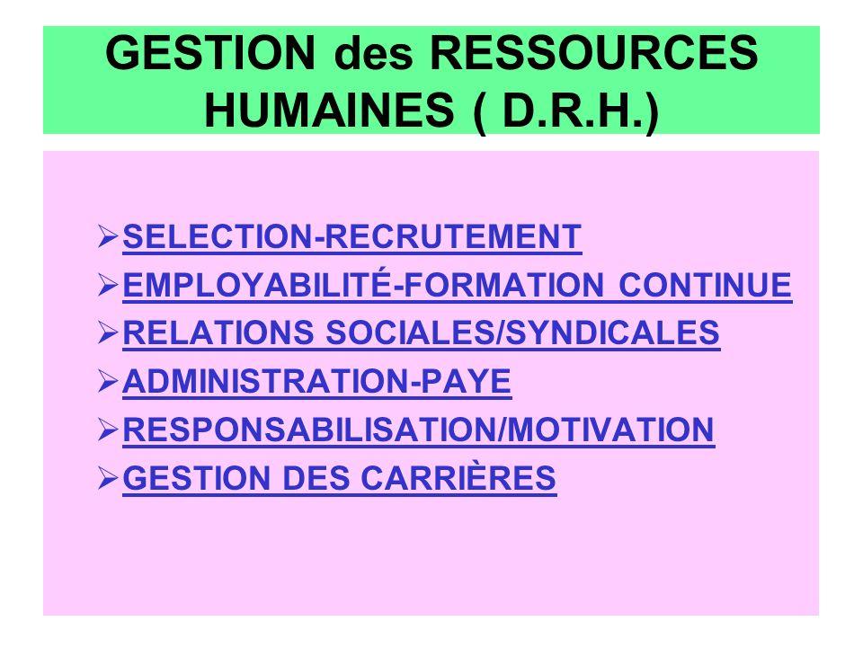 GESTION des RESSOURCES HUMAINES ( D.R.H.) SELECTION-RECRUTEMENT EMPLOYABILITÉ-FORMATION CONTINUE RELATIONS SOCIALES/SYNDICALES ADMINISTRATION-PAYE RESPONSABILISATION/MOTIVATION GESTION DES CARRIÈRES