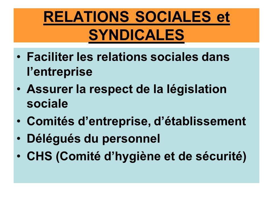 RELATIONS SOCIALES et SYNDICALES Faciliter les relations sociales dans lentreprise Assurer la respect de la législation sociale Comités dentreprise, détablissement Délégués du personnel CHS (Comité dhygiène et de sécurité)