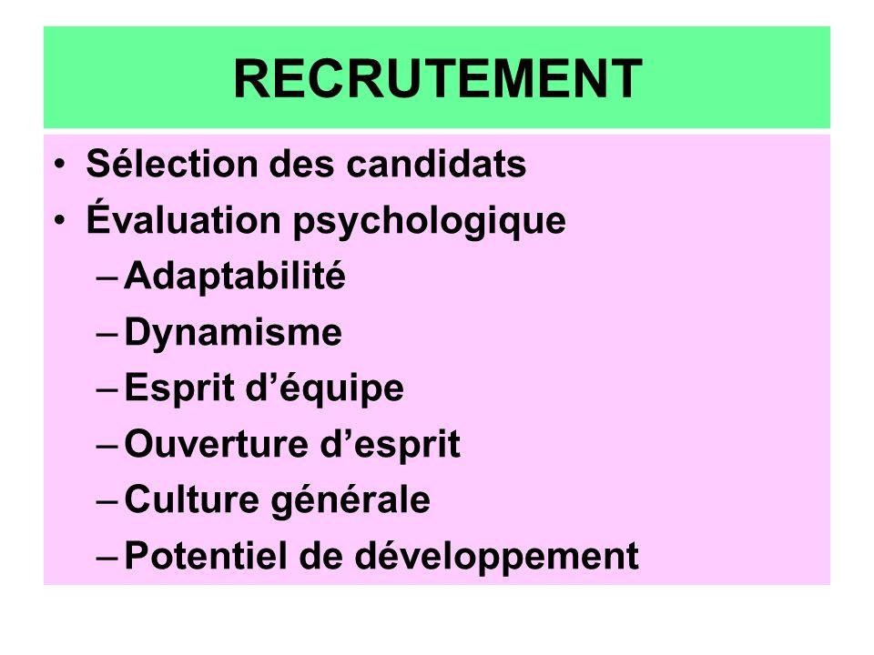 RECRUTEMENT Sélection des candidats Évaluation psychologique –Adaptabilité –Dynamisme –Esprit déquipe –Ouverture desprit –Culture générale –Potentiel