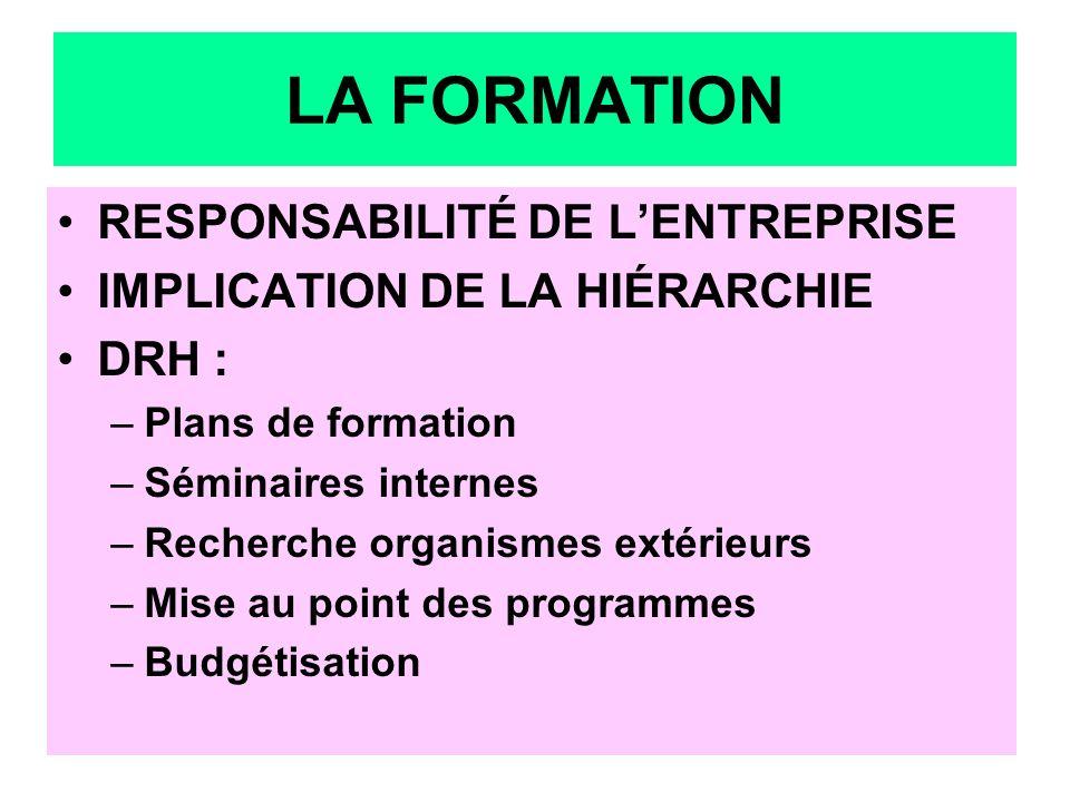 LA FORMATION RESPONSABILITÉ DE LENTREPRISE IMPLICATION DE LA HIÉRARCHIE DRH : –Plans de formation –Séminaires internes –Recherche organismes extérieur