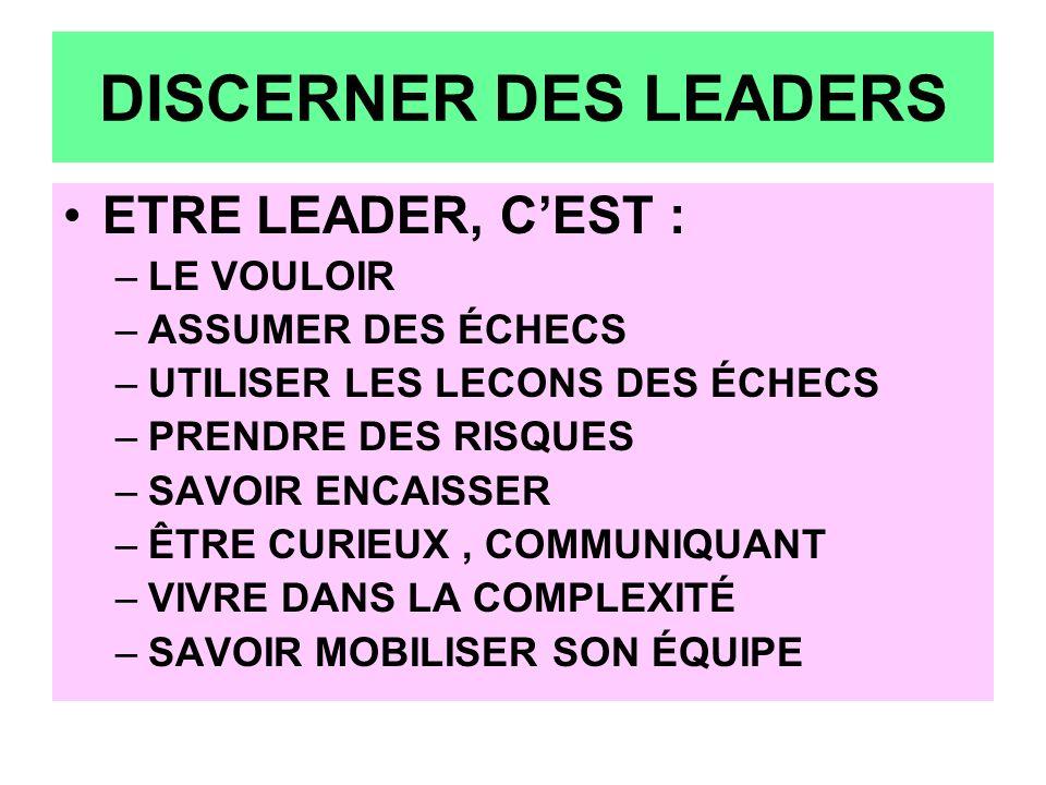 DISCERNER DES LEADERS ETRE LEADER, CEST : –LE VOULOIR –ASSUMER DES ÉCHECS –UTILISER LES LECONS DES ÉCHECS –PRENDRE DES RISQUES –SAVOIR ENCAISSER –ÊTRE CURIEUX, COMMUNIQUANT –VIVRE DANS LA COMPLEXITÉ –SAVOIR MOBILISER SON ÉQUIPE