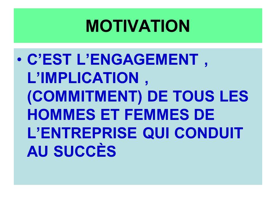 MOTIVATION CEST LENGAGEMENT, LIMPLICATION, (COMMITMENT) DE TOUS LES HOMMES ET FEMMES DE LENTREPRISE QUI CONDUIT AU SUCCÈS