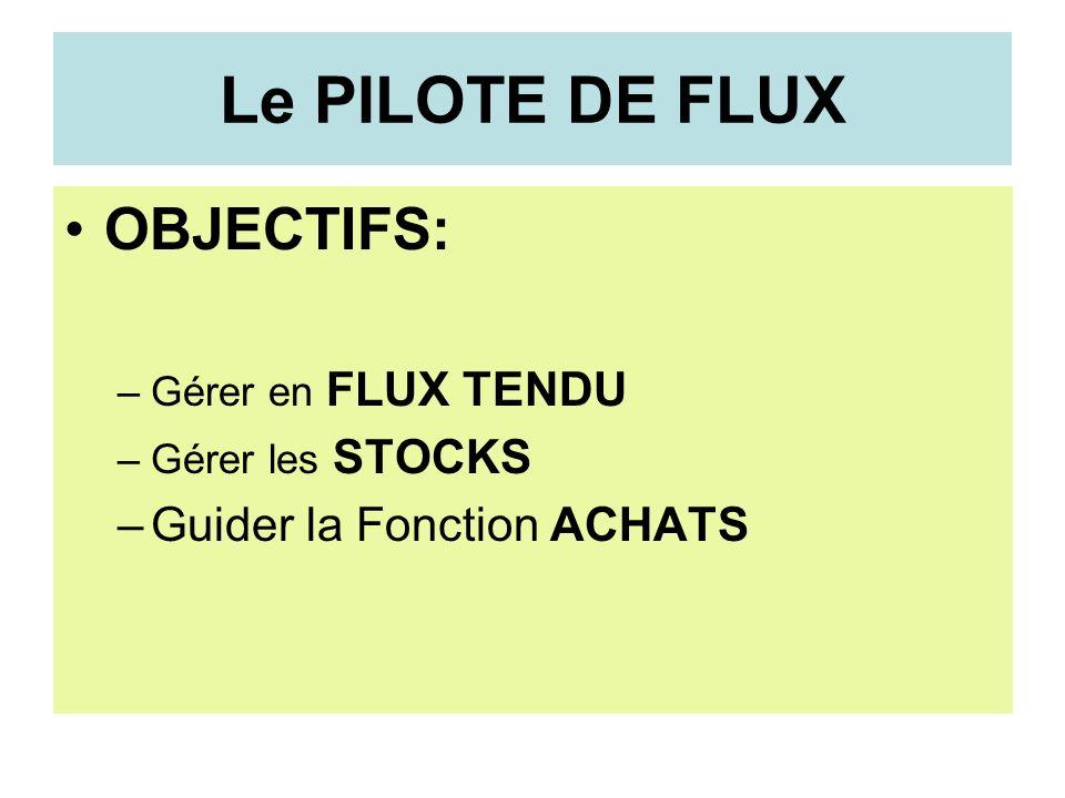 Le PILOTE DE FLUX OBJECTIFS: –Gérer en FLUX TENDU –Gérer les STOCKS –Guider la Fonction ACHATS