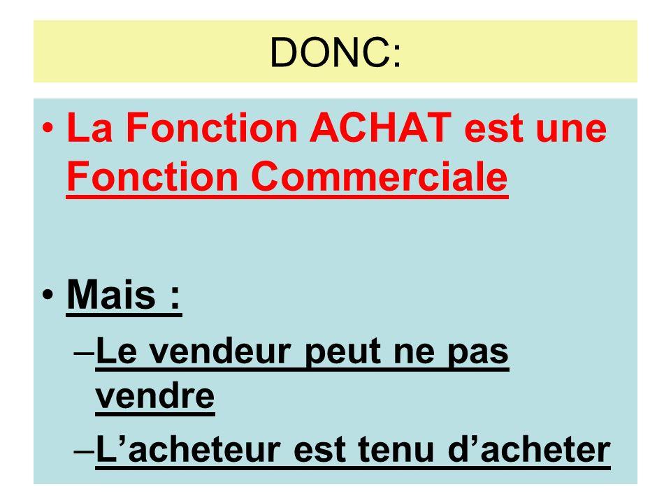 DONC: La Fonction ACHAT est une Fonction Commerciale Mais : –Le vendeur peut ne pas vendre –Lacheteur est tenu dacheter