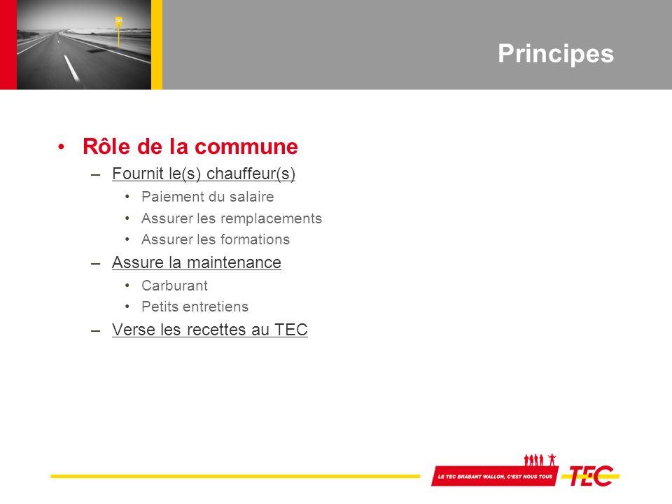 Principes Rôle de la commune –Fournit le(s) chauffeur(s) Paiement du salaire Assurer les remplacements Assurer les formations –Assure la maintenance Carburant Petits entretiens –Verse les recettes au TEC
