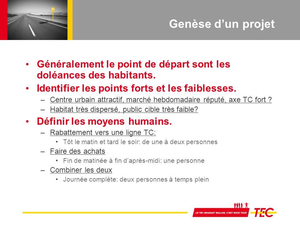 Genèse dun projet Généralement le point de départ sont les doléances des habitants.