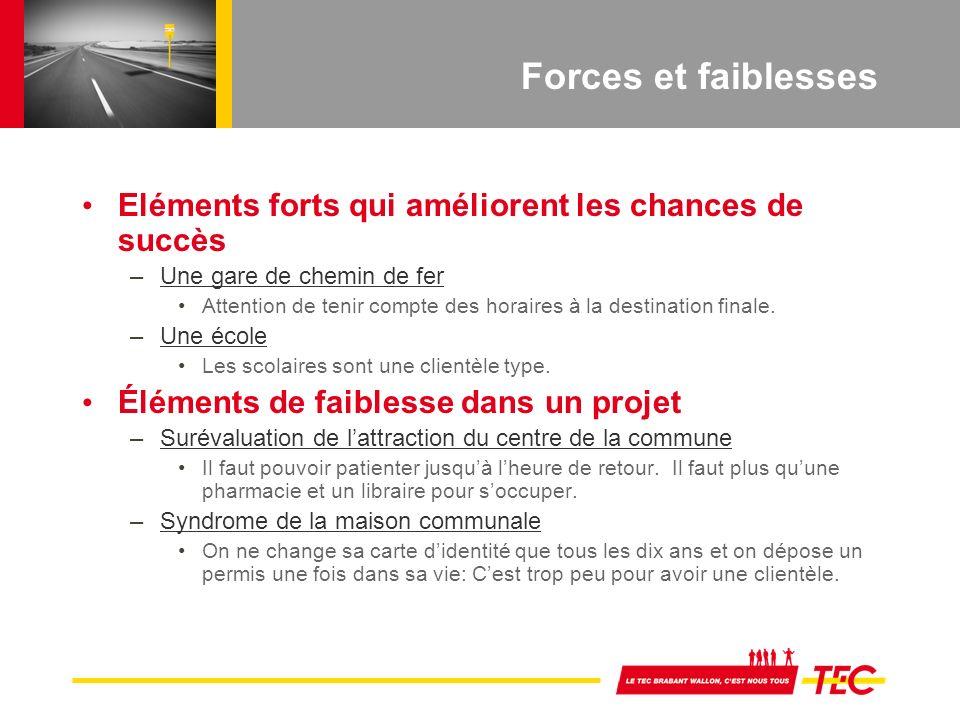 Forces et faiblesses Eléments forts qui améliorent les chances de succès –Une gare de chemin de fer Attention de tenir compte des horaires à la destination finale.