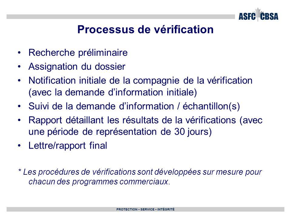 Processus de vérification Recherche préliminaire Assignation du dossier Notification initiale de la compagnie de la vérification (avec la demande dinf