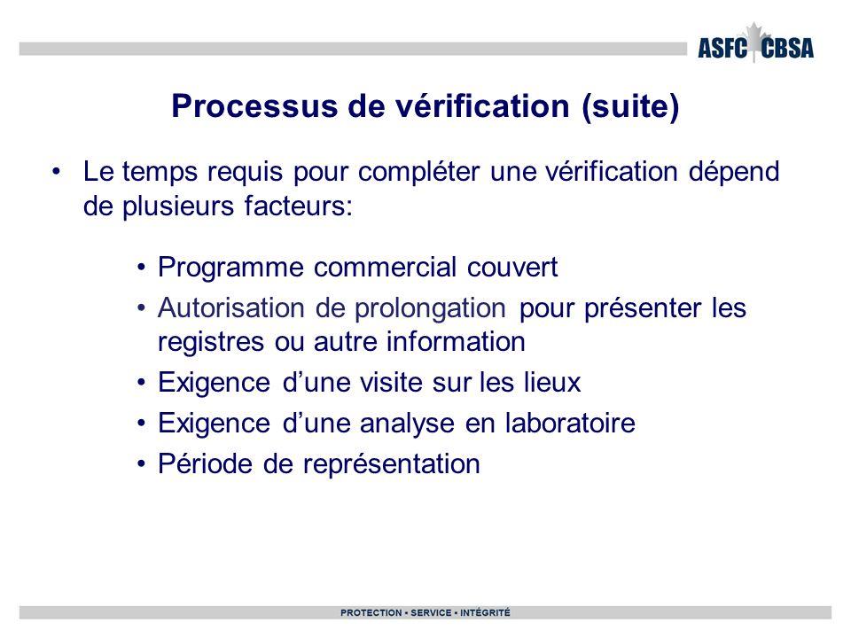 Processus de vérification (suite) Le temps requis pour compléter une vérification dépend de plusieurs facteurs: Programme commercial couvert Autorisat