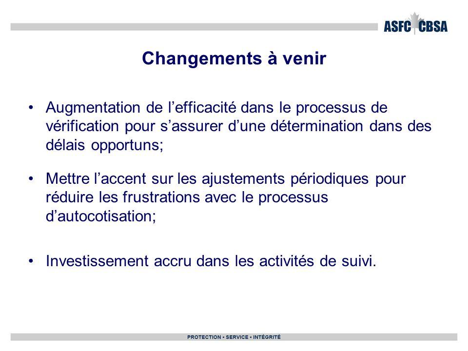 Changements à venir Augmentation de lefficacité dans le processus de vérification pour sassurer dune détermination dans des délais opportuns; Mettre l