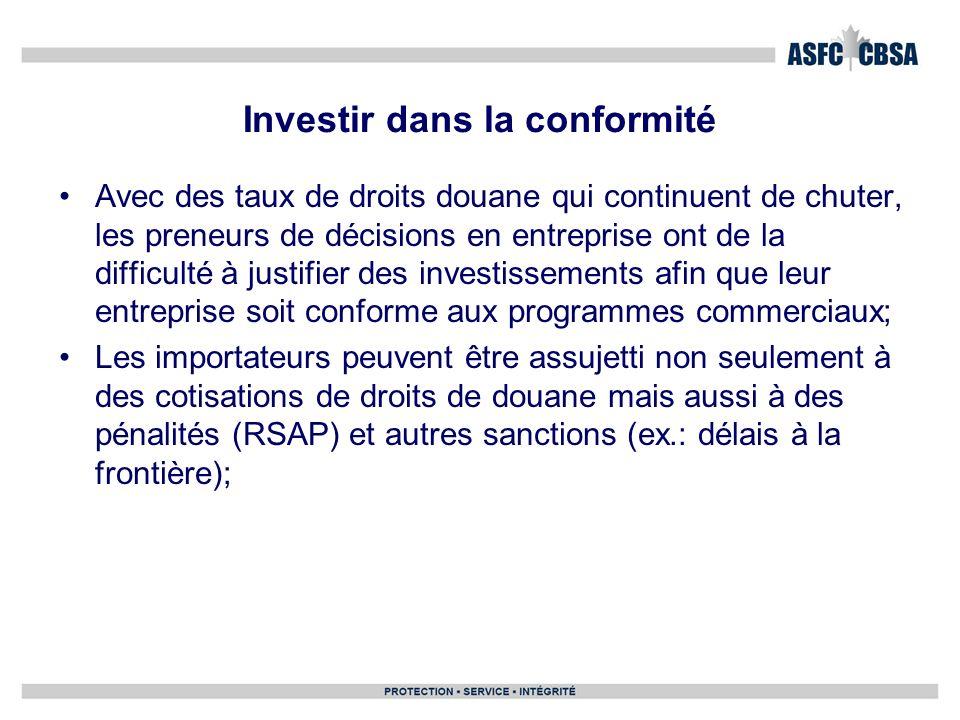 Avec des taux de droits douane qui continuent de chuter, les preneurs de décisions en entreprise ont de la difficulté à justifier des investissements
