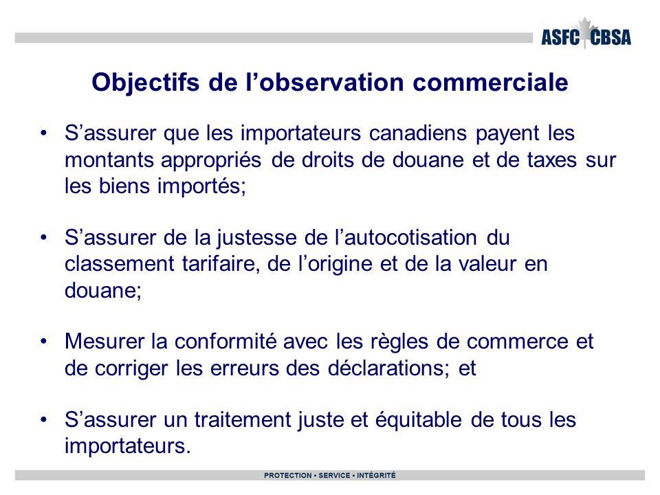 Objectifs de lobservation commerciale Sassurer que les importateurs canadiens payent les montants appropriés de droits de douane et de taxes sur les b