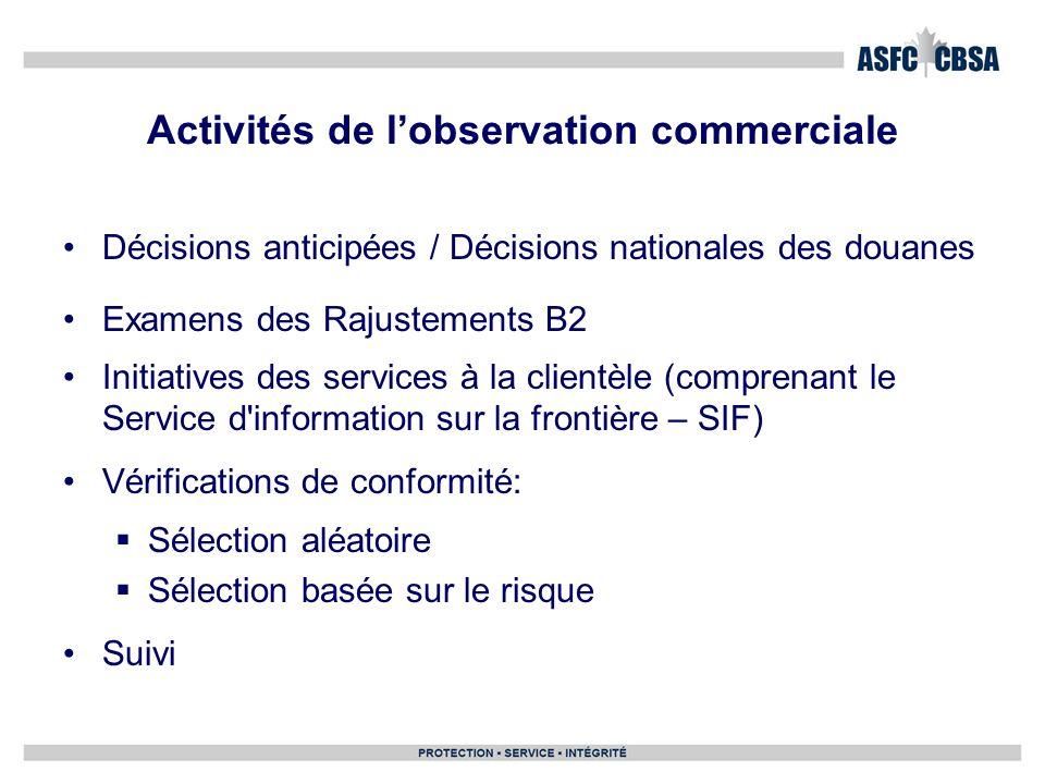Activités de lobservation commerciale Décisions anticipées / Décisions nationales des douanes Examens des Rajustements B2 Initiatives des services à l