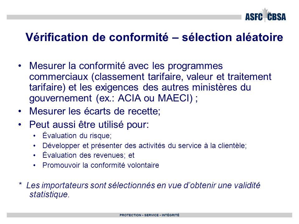 Vérification de conformité – sélection aléatoire Mesurer la conformité avec les programmes commerciaux (classement tarifaire, valeur et traitement tar