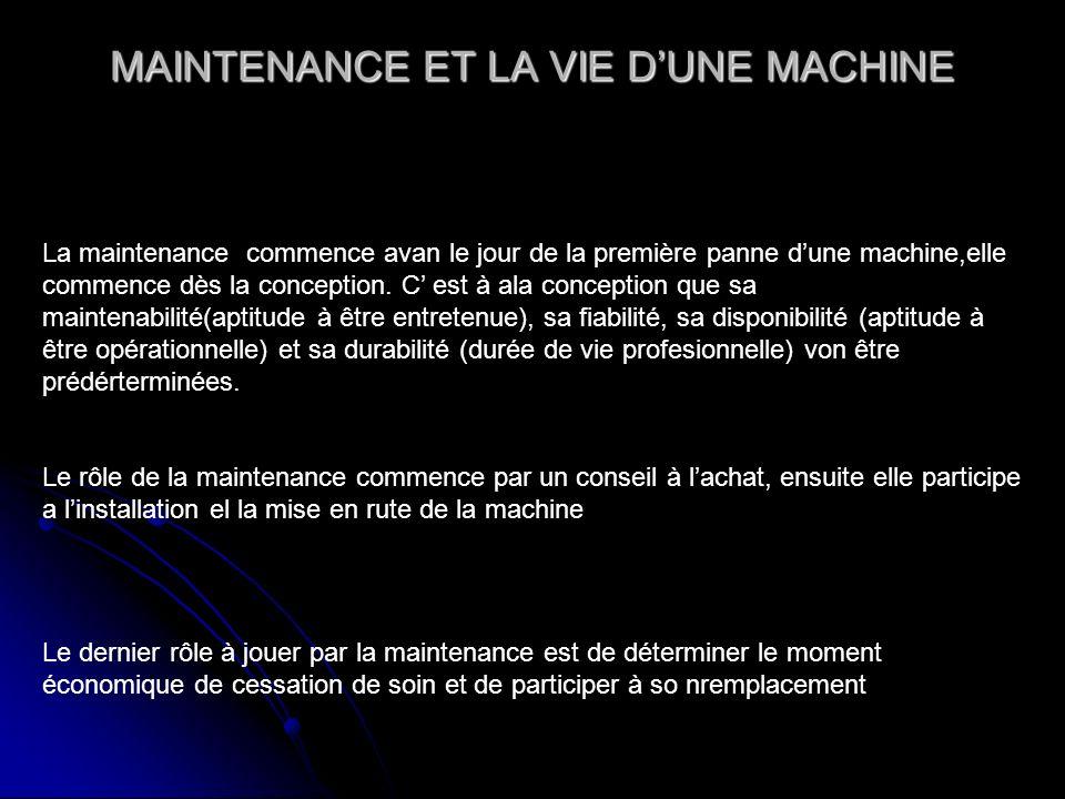 MAINTENANCE ET LA VIE DUNE MACHINE La maintenance commence avan le jour de la première panne dune machine,elle commence dès la conception.
