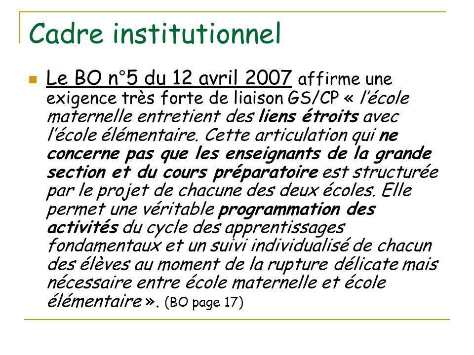 Cadre institutionnel Le BO n°5 du 12 avril 2007 affirme une exigence très forte de liaison GS/CP « lécole maternelle entretient des liens étroits avec lécole élémentaire.
