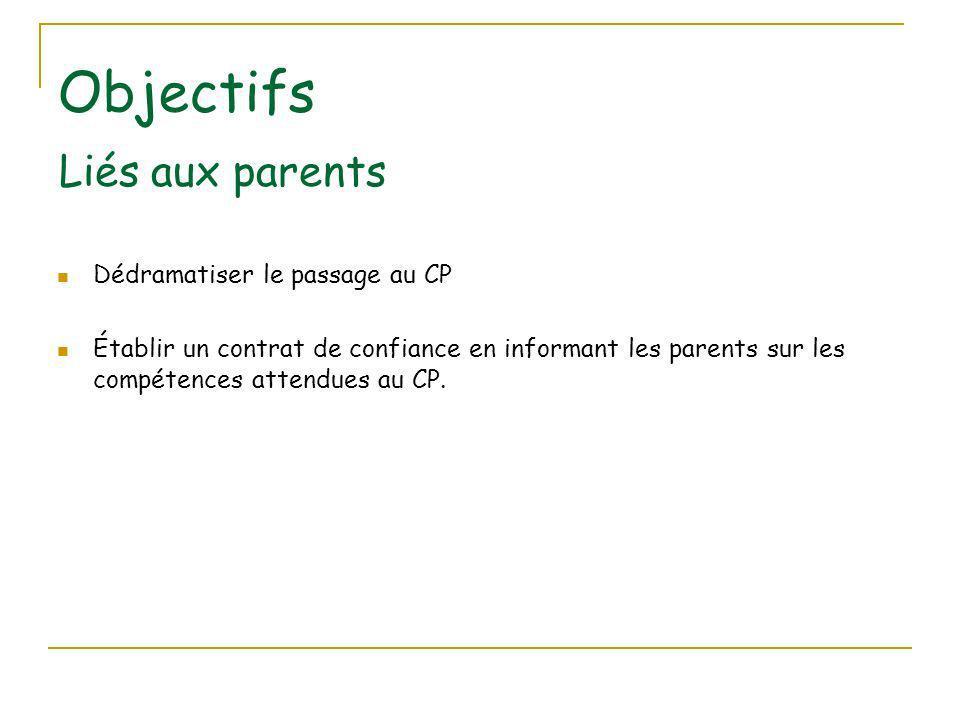 Liés aux parents Dédramatiser le passage au CP Établir un contrat de confiance en informant les parents sur les compétences attendues au CP.