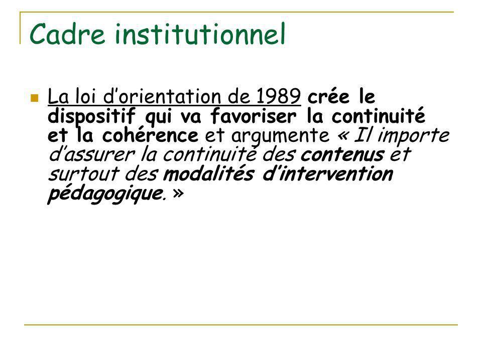 Cadre institutionnel La loi dorientation de 1989 crée le dispositif qui va favoriser la continuité et la cohérence et argumente « Il importe dassurer la continuité des contenus et surtout des modalités dintervention pédagogique.