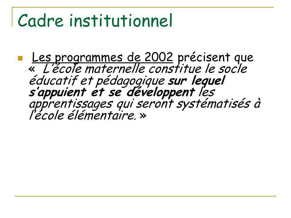 Cadre institutionnel Les programmes de 2002 précisent que « Lécole maternelle constitue le socle éducatif et pédagogique sur lequel sappuient et se développent les apprentissages qui seront systématisés à lécole élémentaire.