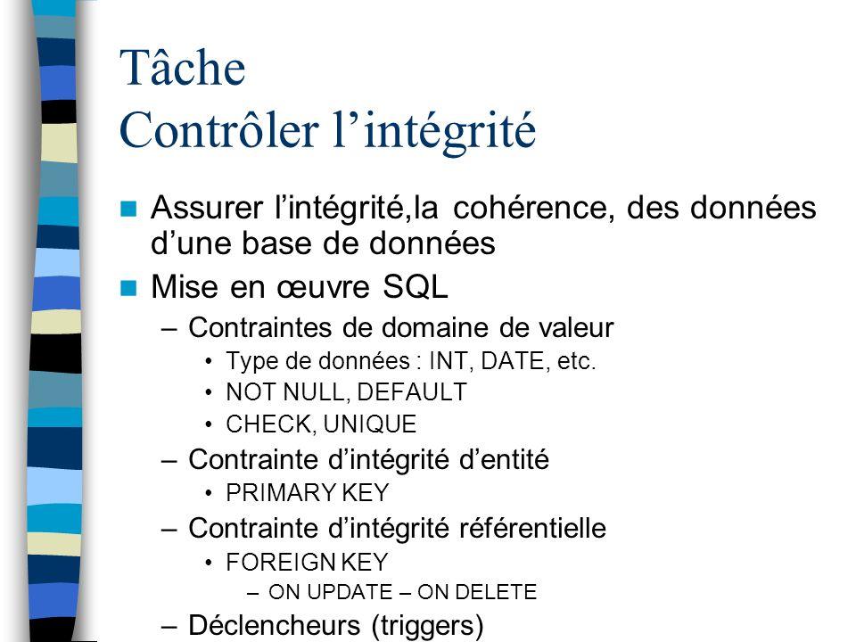 Tâche Contrôler lintégrité Assurer lintégrité,la cohérence, des données dune base de données Mise en œuvre SQL –Contraintes de domaine de valeur Type