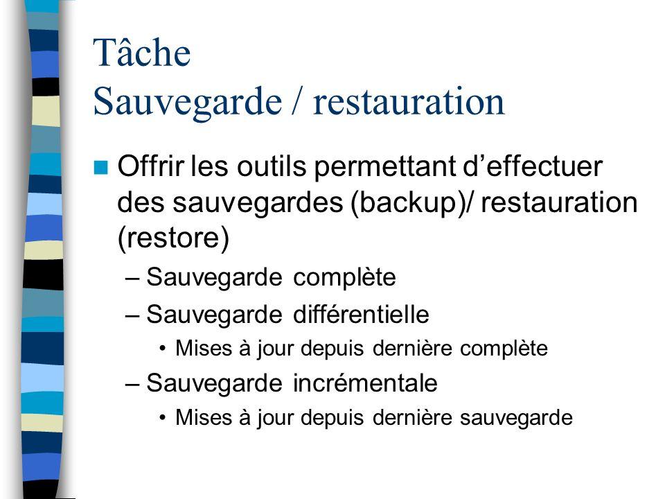 Tâche Sauvegarde / restauration Offrir les outils permettant deffectuer des sauvegardes (backup)/ restauration (restore) –Sauvegarde complète –Sauvega