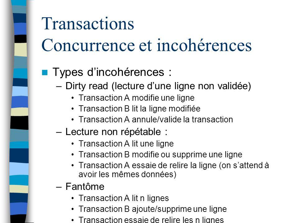 Transactions Concurrence et incohérences Types dincohérences : –Dirty read (lecture dune ligne non validée) Transaction A modifie une ligne Transactio