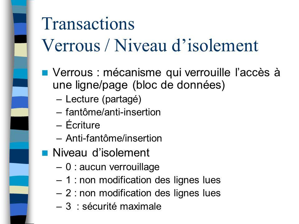 Transactions Verrous / Niveau disolement Verrous : mécanisme qui verrouille laccès à une ligne/page (bloc de données) –Lecture (partagé) –fantôme/anti