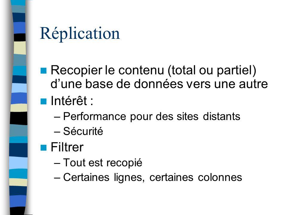 Réplication Recopier le contenu (total ou partiel) dune base de données vers une autre Intérêt : –Performance pour des sites distants –Sécurité Filtre