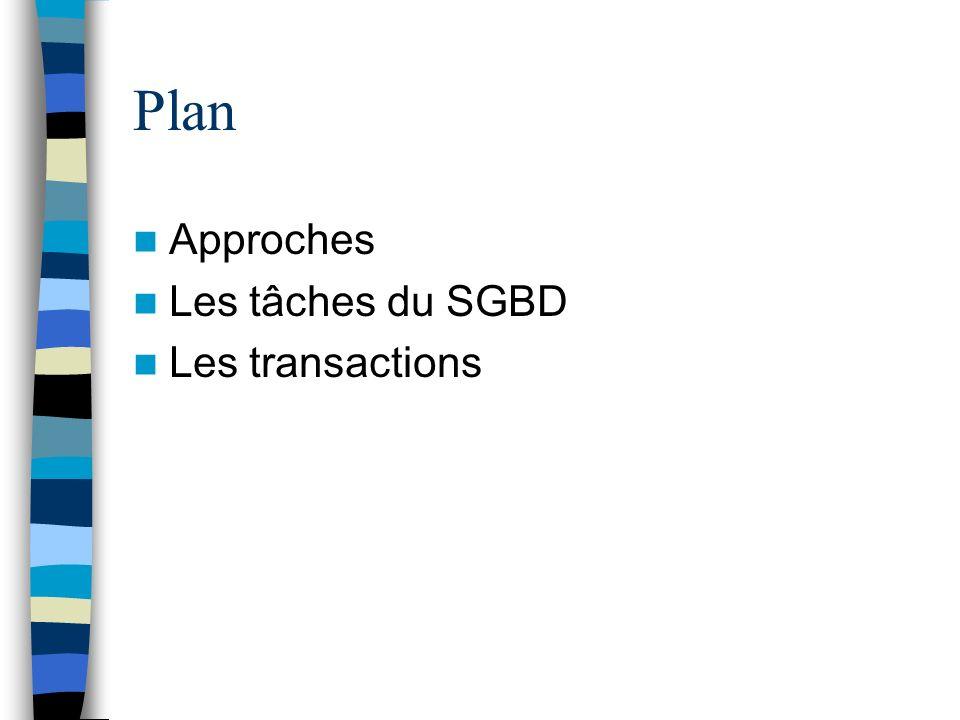 Plan Approches Les tâches du SGBD Les transactions