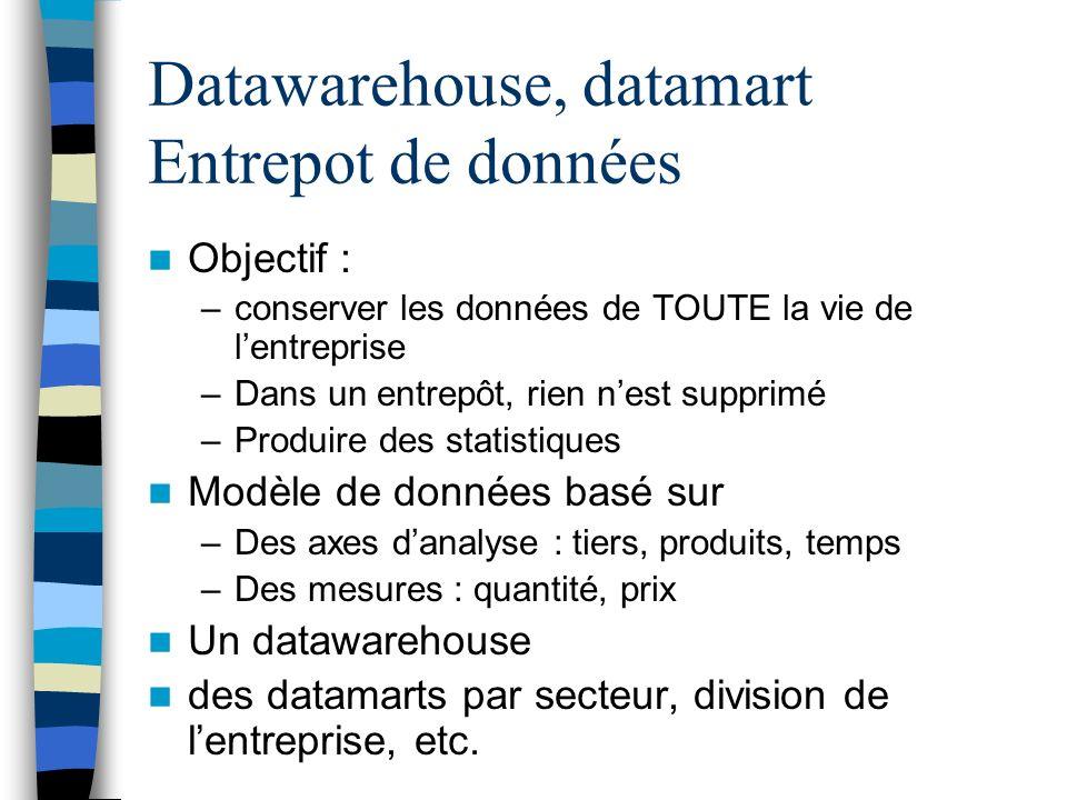 Datawarehouse, datamart Entrepot de données Objectif : –conserver les données de TOUTE la vie de lentreprise –Dans un entrepôt, rien nest supprimé –Pr