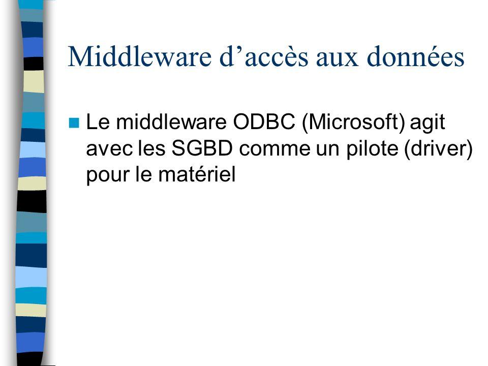Middleware daccès aux données Le middleware ODBC (Microsoft) agit avec les SGBD comme un pilote (driver) pour le matériel