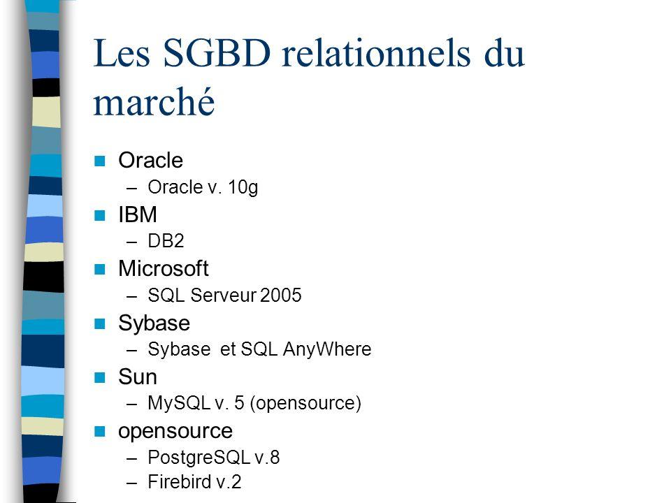 Les SGBD relationnels du marché Oracle –Oracle v. 10g IBM –DB2 Microsoft –SQL Serveur 2005 Sybase –Sybase et SQL AnyWhere Sun –MySQL v. 5 (opensource)