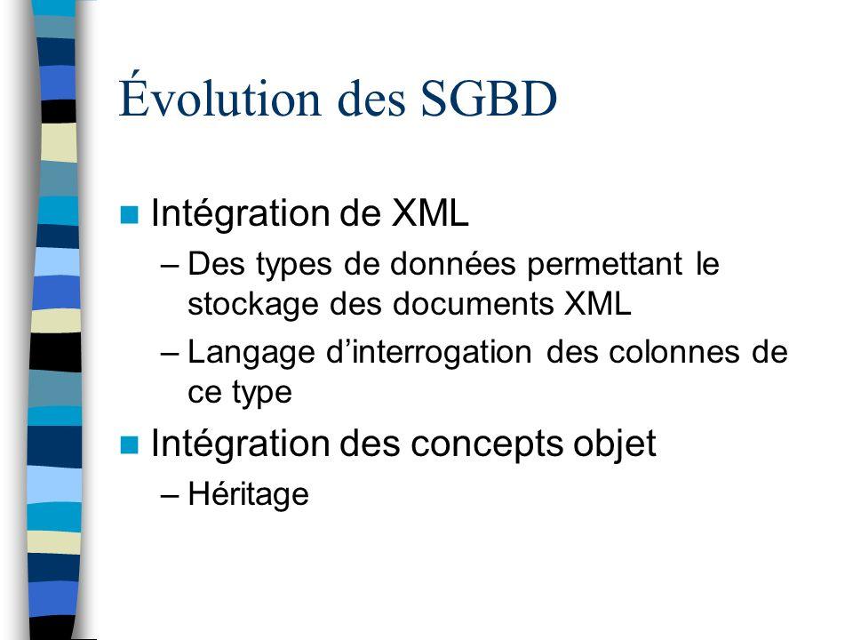 Évolution des SGBD Intégration de XML –Des types de données permettant le stockage des documents XML –Langage dinterrogation des colonnes de ce type I