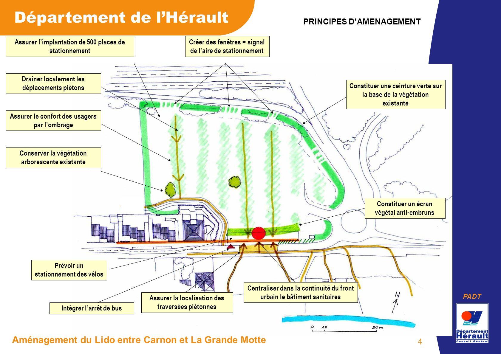 PADT Département de lHérault Aménagement du Lido entre Carnon et La Grande Motte 4 Assurer limplantation de 500 places de stationnement Assurer le con
