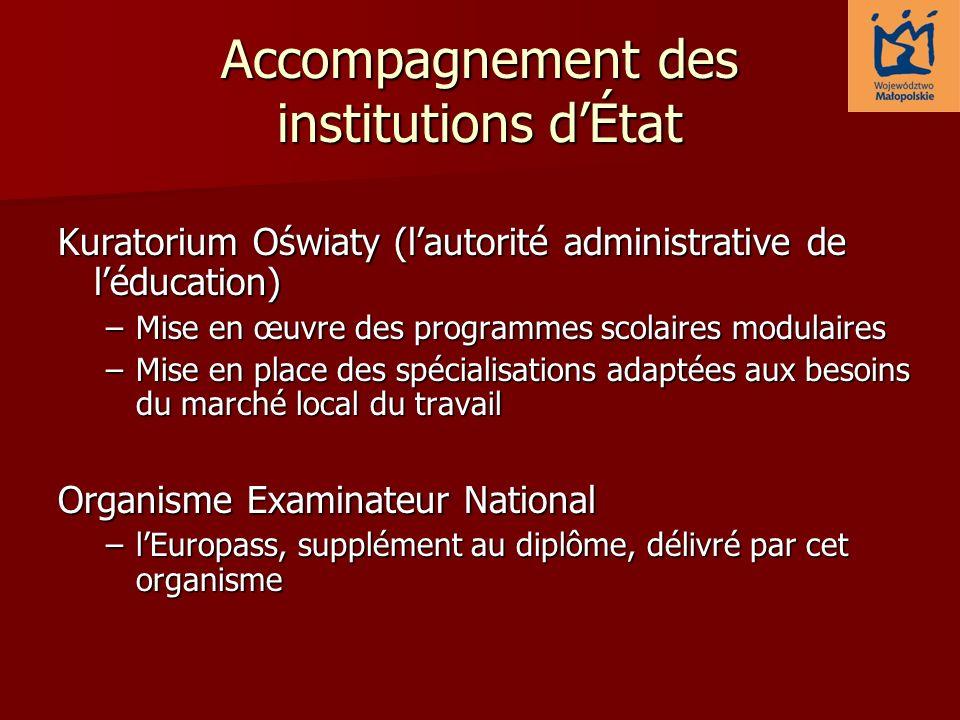 Accompagnement des institutions dÉtat Kuratorium Oświaty (lautorité administrative de léducation) –Mise en œuvre des programmes scolaires modulaires –