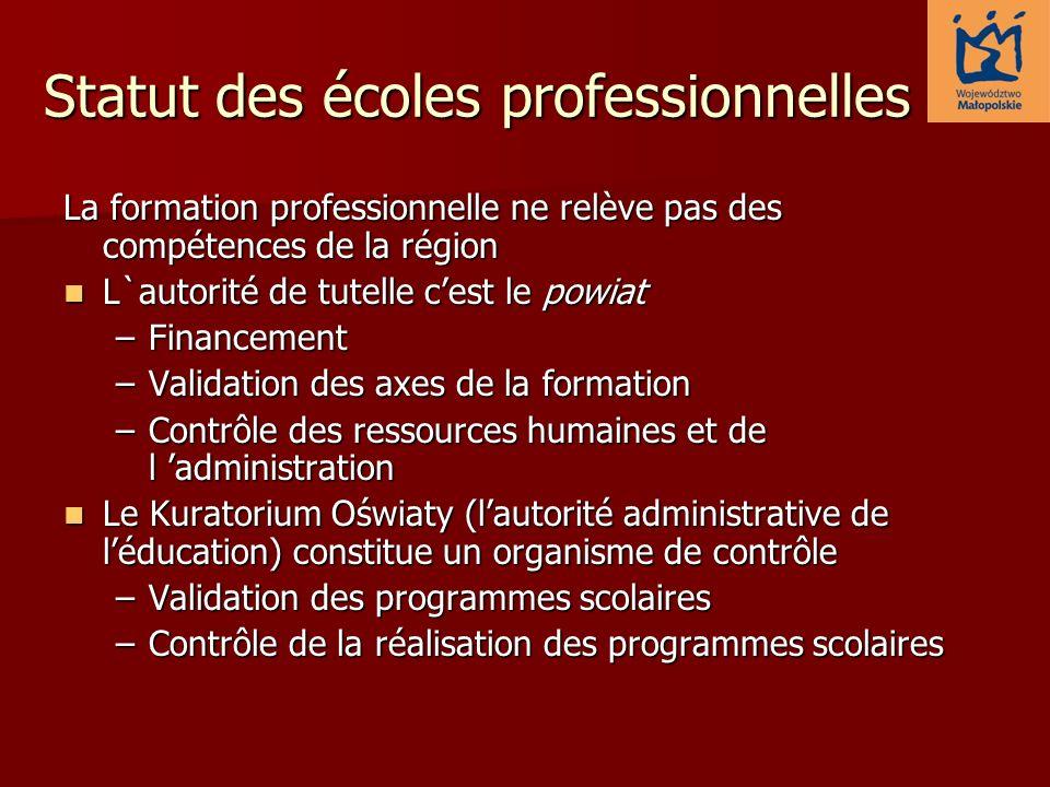 Statut des écoles professionnelles La formation professionnelle ne relève pas des compétences de la région L`autorité de tutelle cest le powiat L`auto