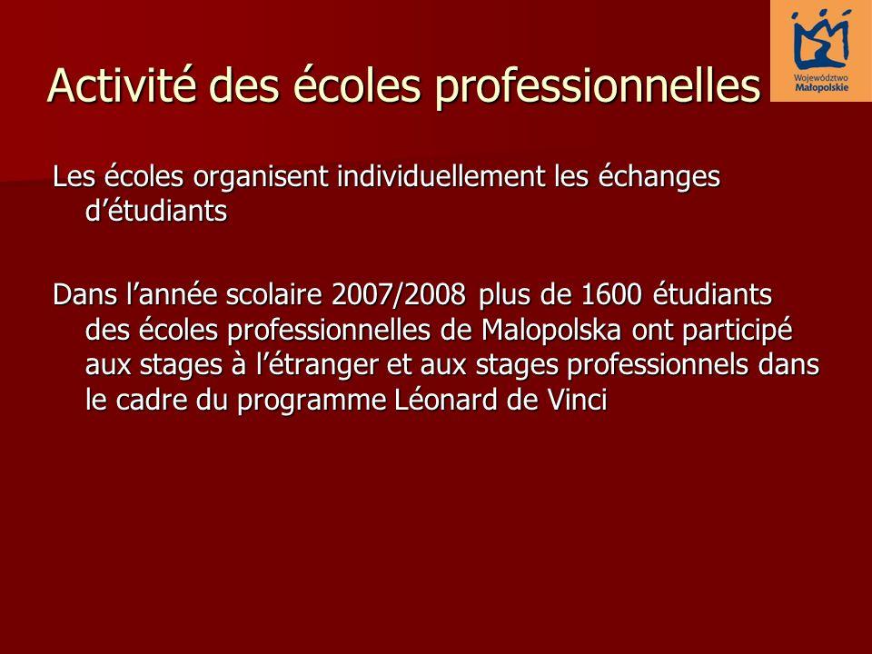Activité des écoles professionnelles Les écoles organisent individuellement les échanges détudiants Dans lannée scolaire 2007/2008 plus de 1600 étudia