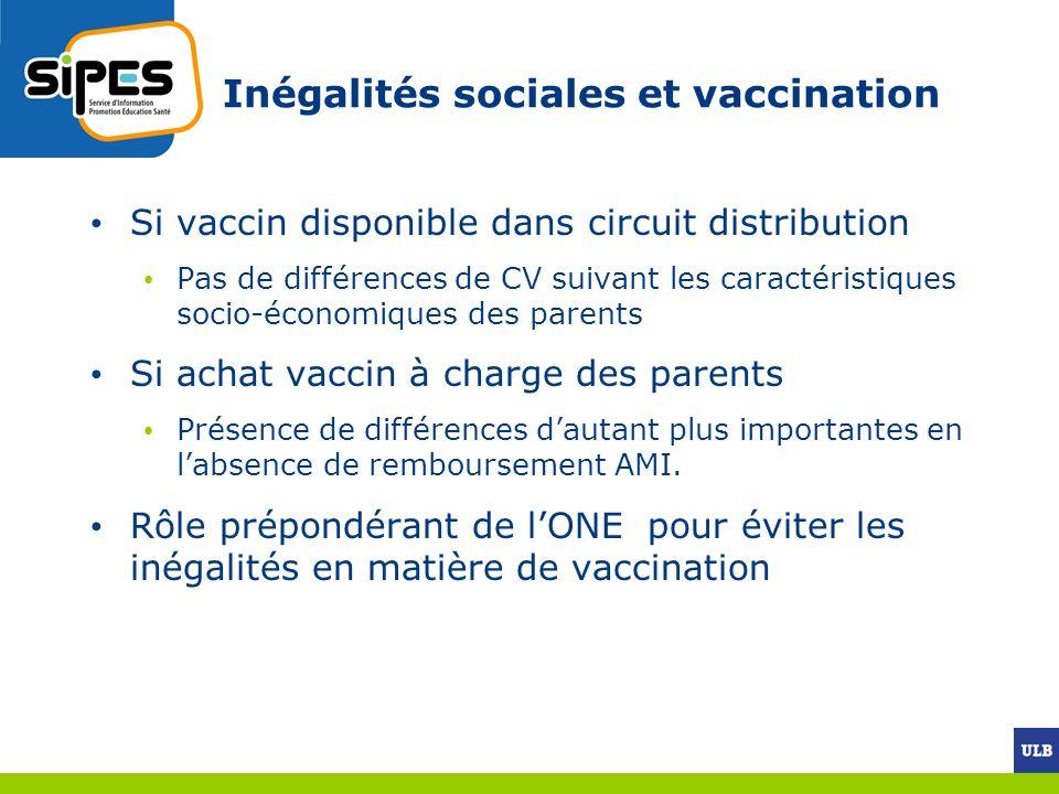 Inégalités sociales et vaccination Si vaccin disponible dans circuit distribution Pas de différences de CV suivant les caractéristiques socio-économiq