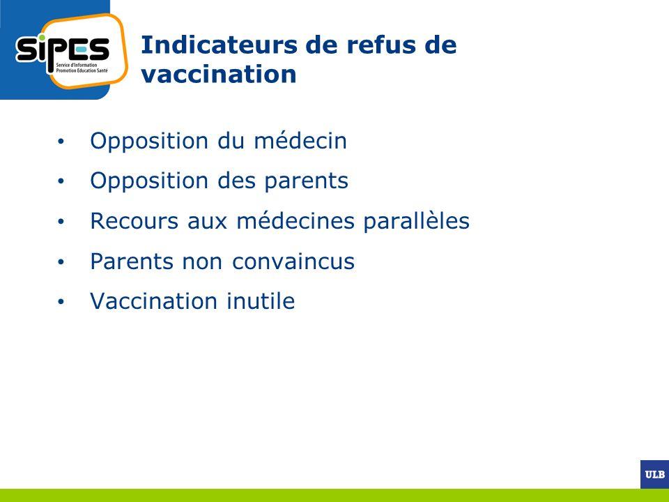 Indicateurs de refus de vaccination Opposition du médecin Opposition des parents Recours aux médecines parallèles Parents non convaincus Vaccination i
