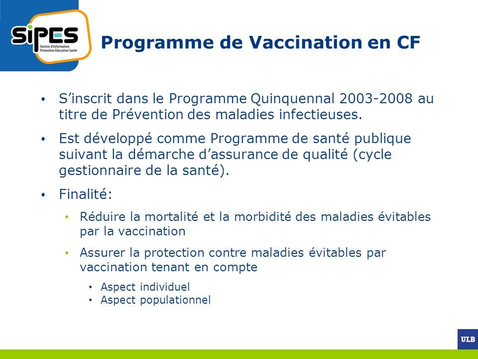 Programme de Vaccination en CF Sinscrit dans le Programme Quinquennal 2003-2008 au titre de Prévention des maladies infectieuses. Est développé comme
