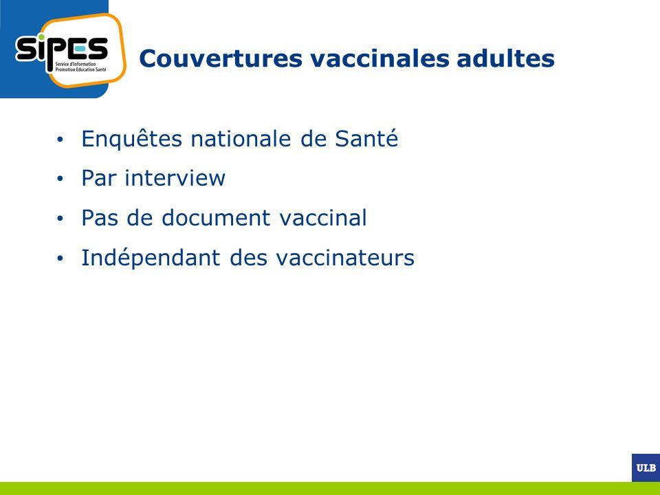 Couvertures vaccinales adultes Enquêtes nationale de Santé Par interview Pas de document vaccinal Indépendant des vaccinateurs